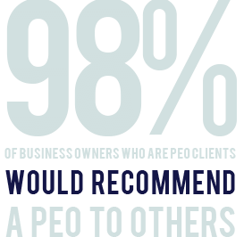 98% of companies would recommend PEO
